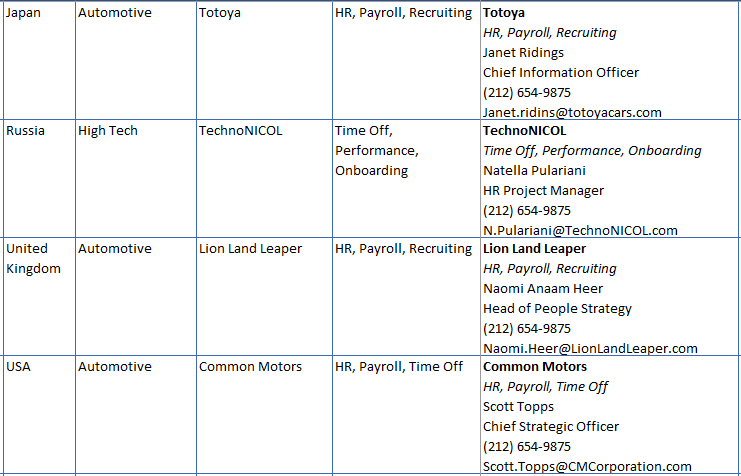 excel-references-chart