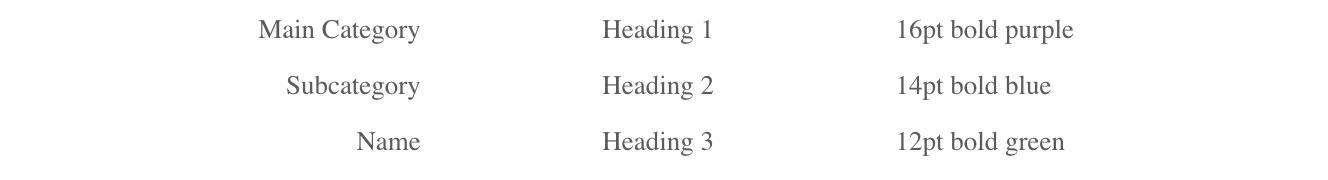 Custom Heading Styles
